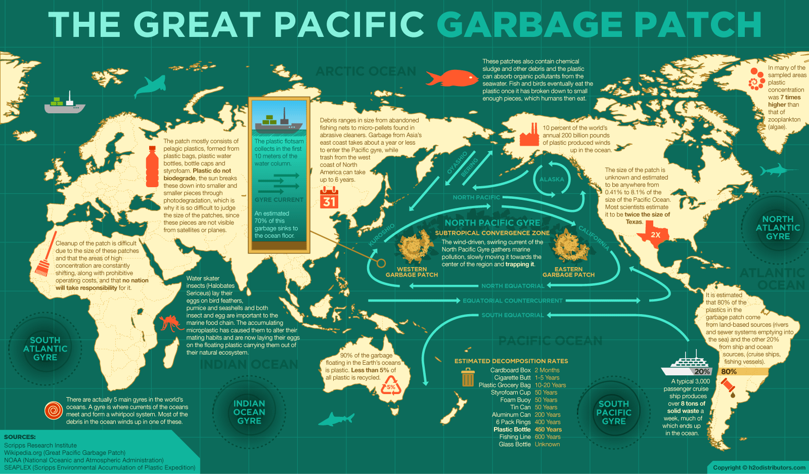 the-great-pacific-garbage-patch_Infographic.png